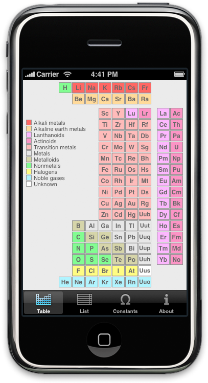 Atomium se periodic table for the iphone and ipod touch as default the color scheme represents the element category the settings offer the possibility to switch to a different color scheme urtaz Images